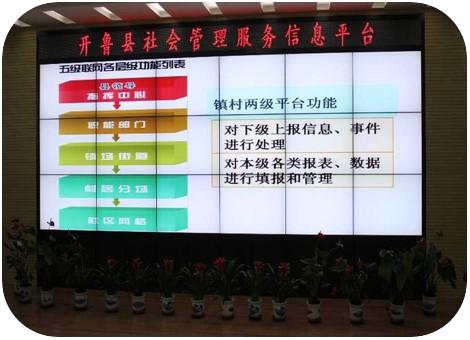 内蒙古通辽-投资项目指挥系统